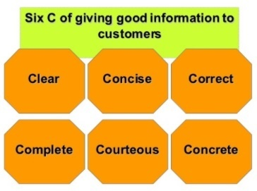 Providing the right information to Customers, Users and Clients